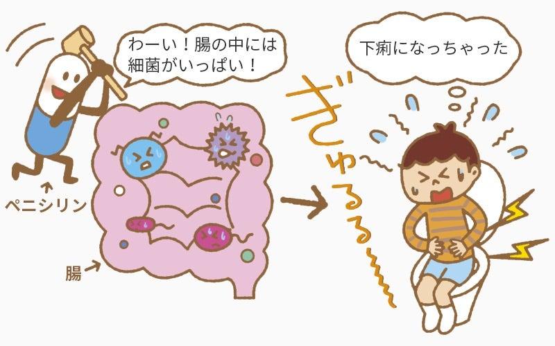 抗生物質 下痢 ヤクルト 下痢の時はどのようにヤクルトを飲む?
