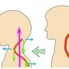 首を前に倒すのって簡単?(中)…首を前に倒してみるセルフチェック③説明(中)の画像