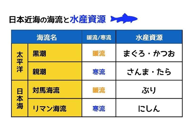 ◉社会科研究室◇日本の海流の語源と謎解き!◉ | 進学塾 フィ→ルド ...