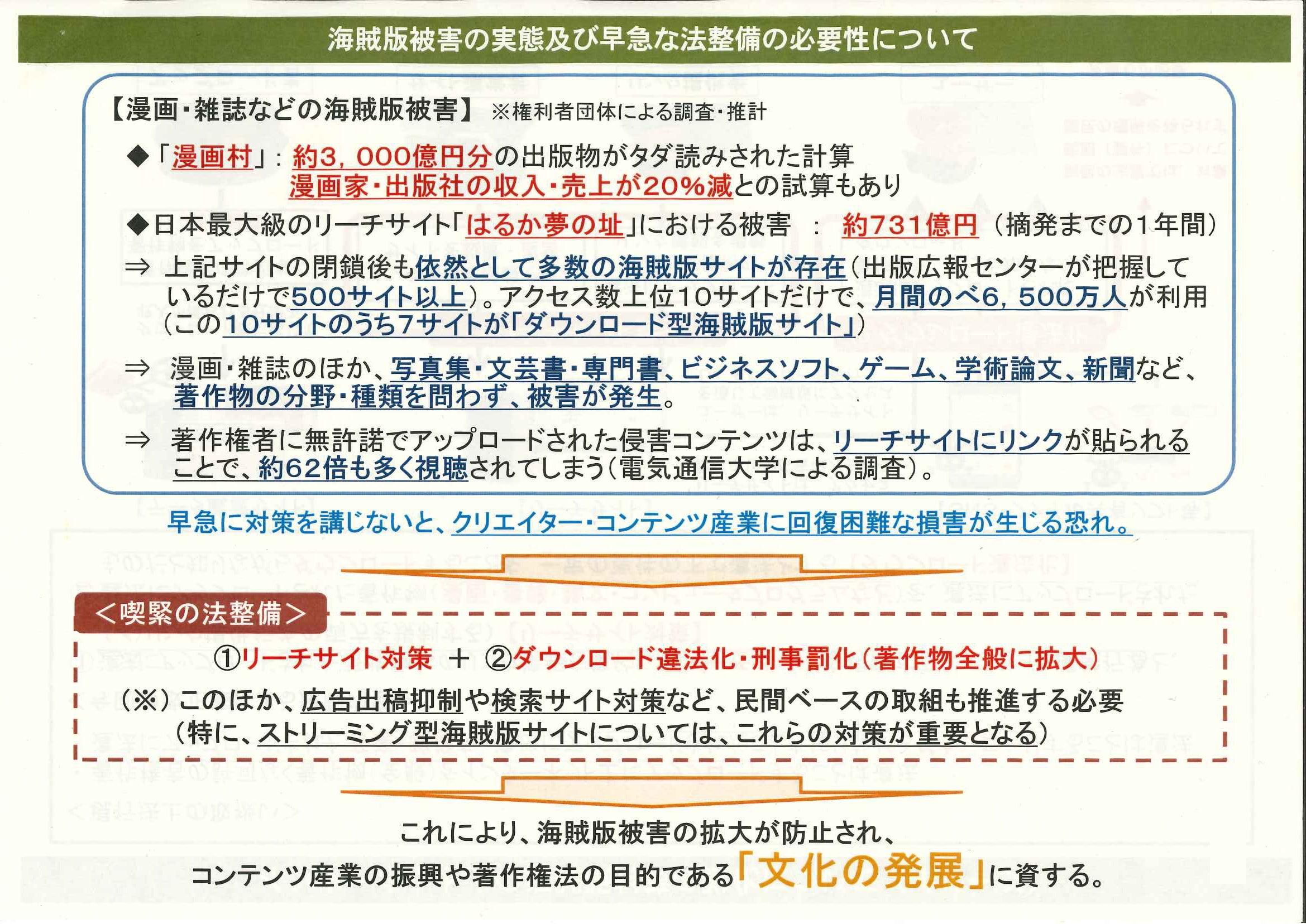 海賊版対策のための著作権法改正(ダウンロード違法化・リーチサイト規制)を閣議決定