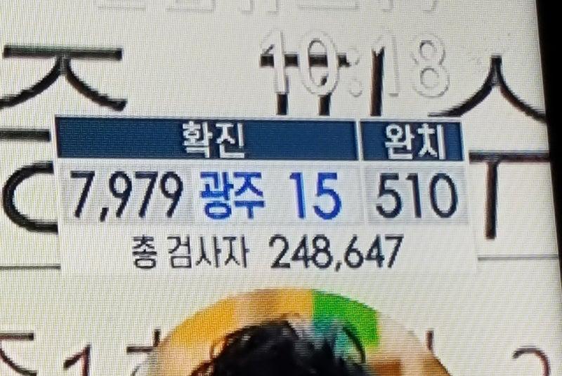 韓国 今日 の ニュース