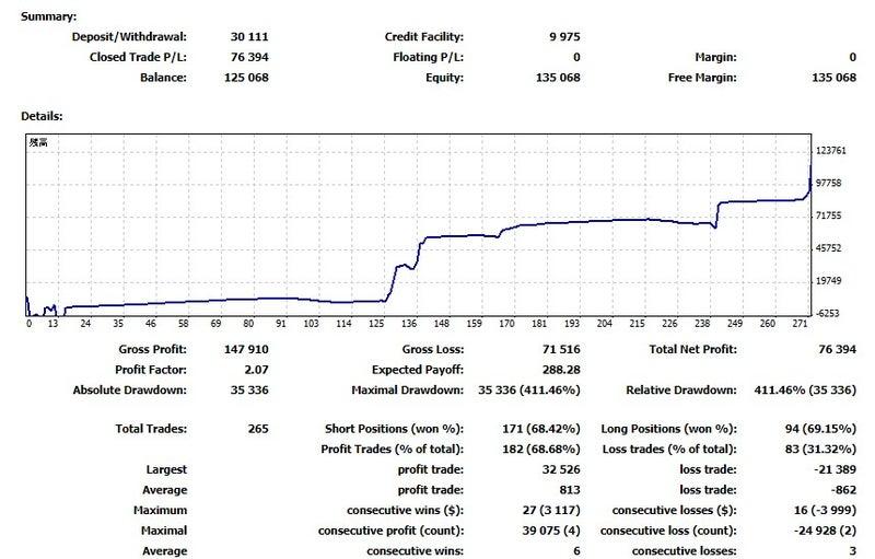 通貨強弱トレード手法資産曲線参考画像20200316
