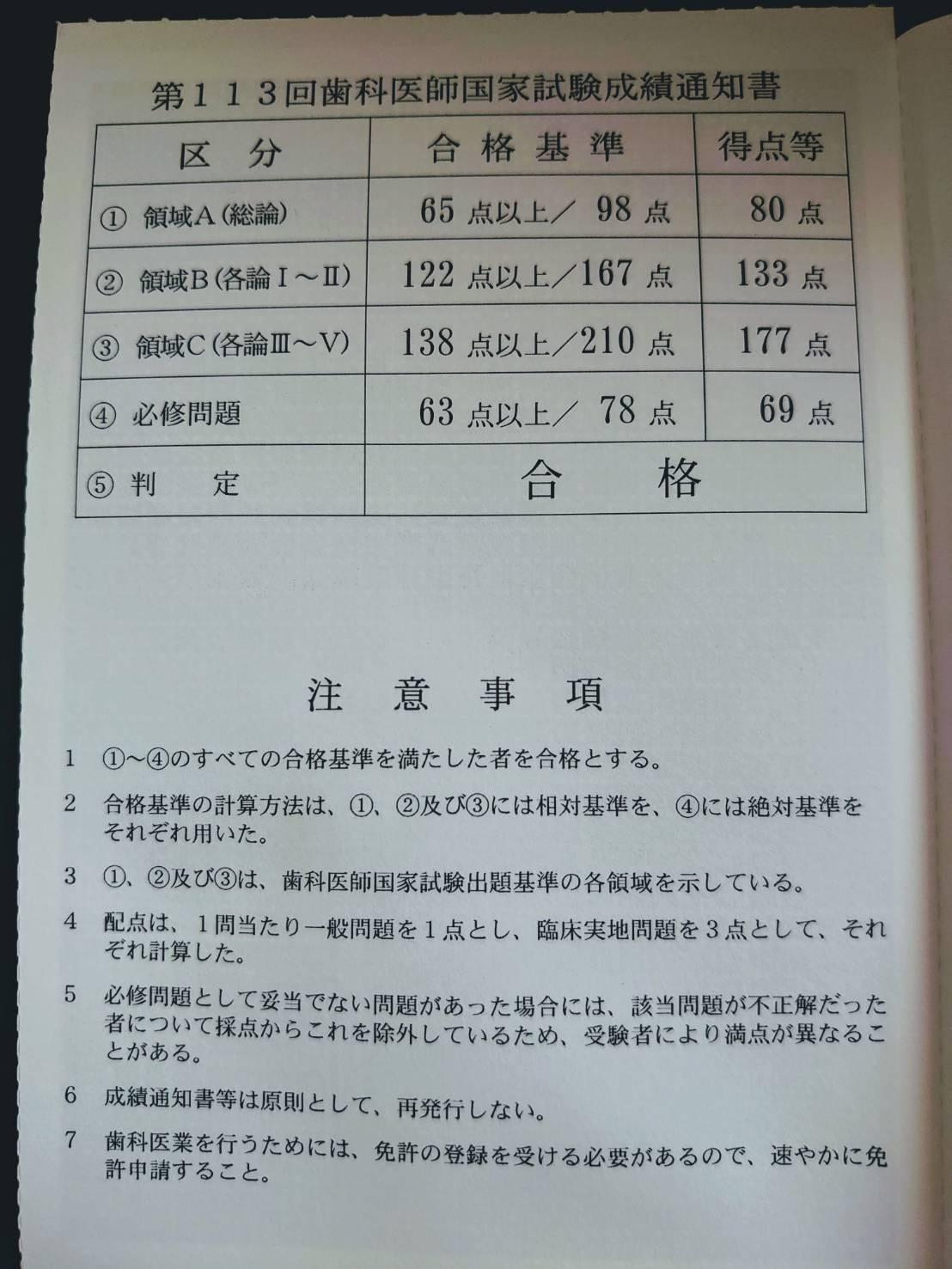 試験 医師 国家