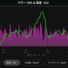 zwift@NYC(DST20km&11km)の記事より
