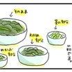 わかめ!ワカメ!WAKAME!な食卓〜調理編〜