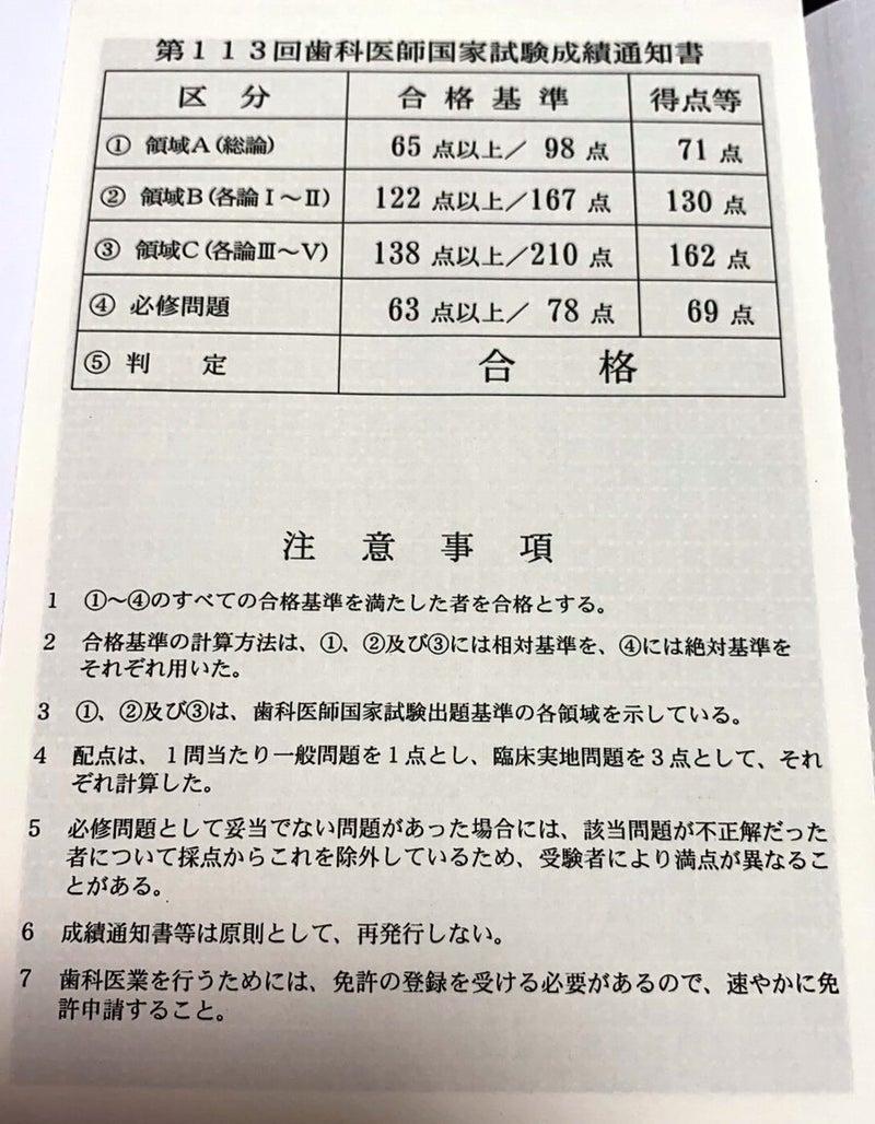国家 試験 日程 医師