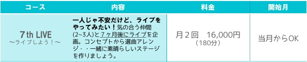 7th Live 月二回180分 月謝16,000円
