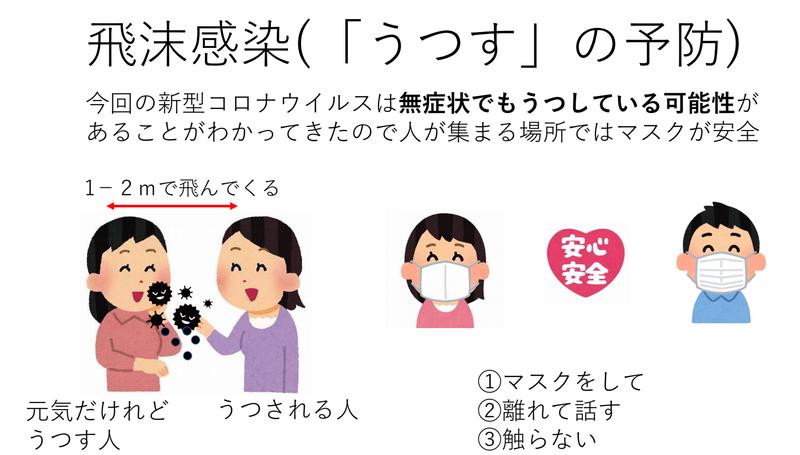 マスク 手洗い の 仕方