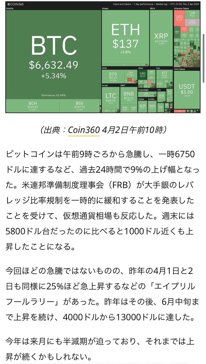 ビットコインの価格/相場/チャート:取引所別一覧 | CoinChoice