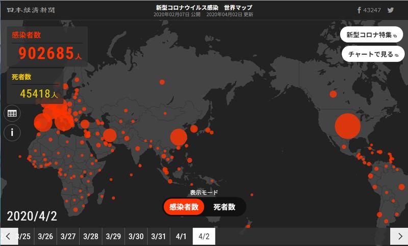 コロナ 世界 感染 マップ
