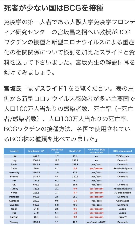 Bcg 接種 ロシア