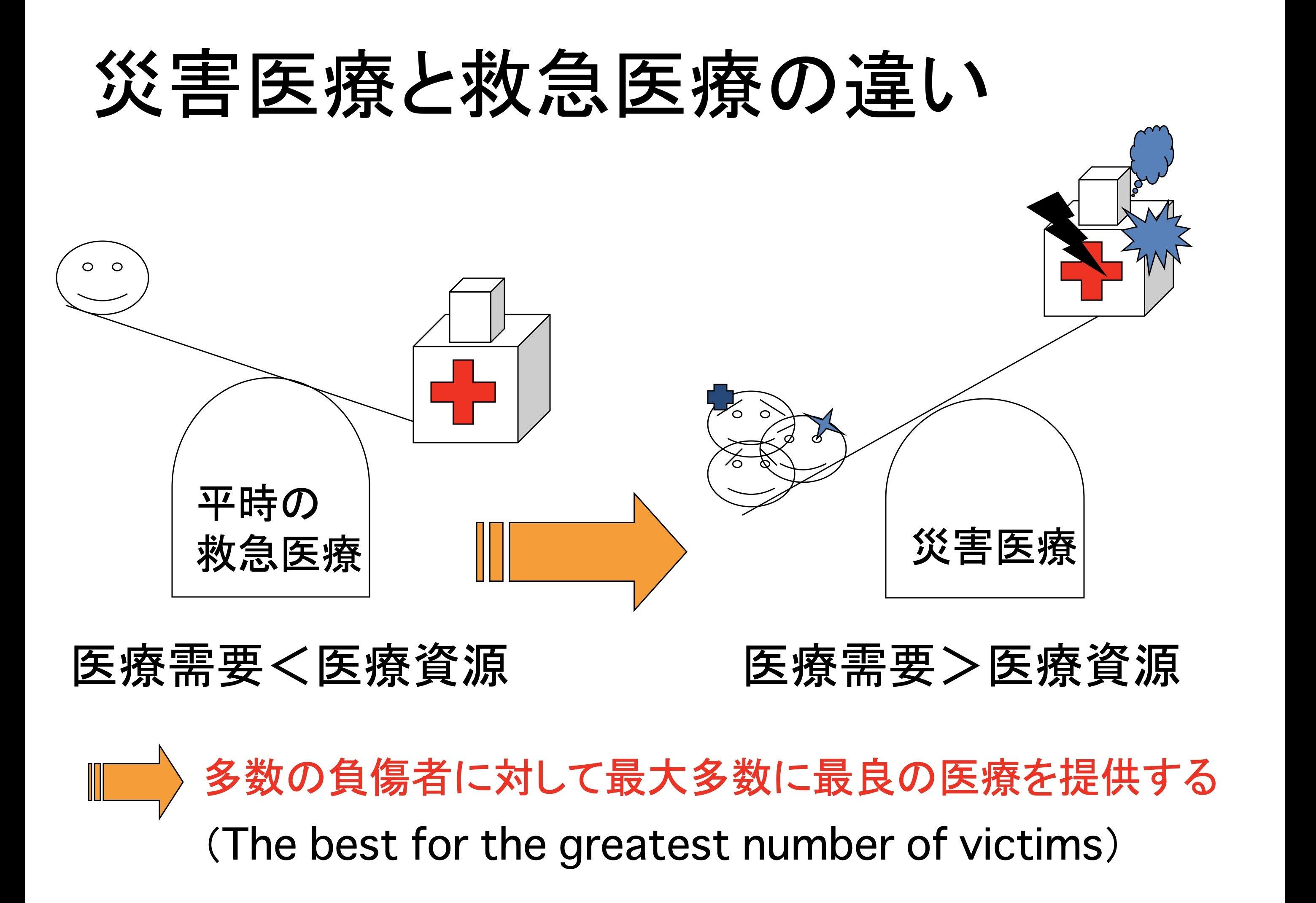 感染という災害 「医療崩壊」と「緊急事態宣言」   つよぽんの避難所