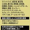 「日本緊急事態宣言」内容の違和感