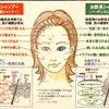 【バーデンス】お酢シャンプーでお肌が変わるの画像