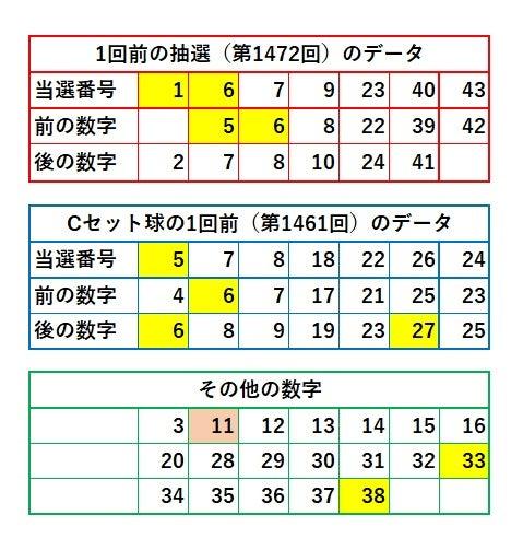 ロト6 抽選 ライブ