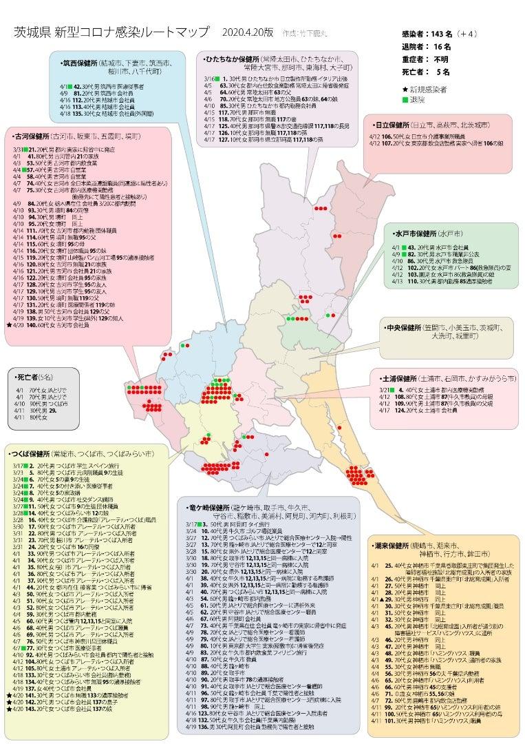 栃木 県 新型 コロナ 感染 者