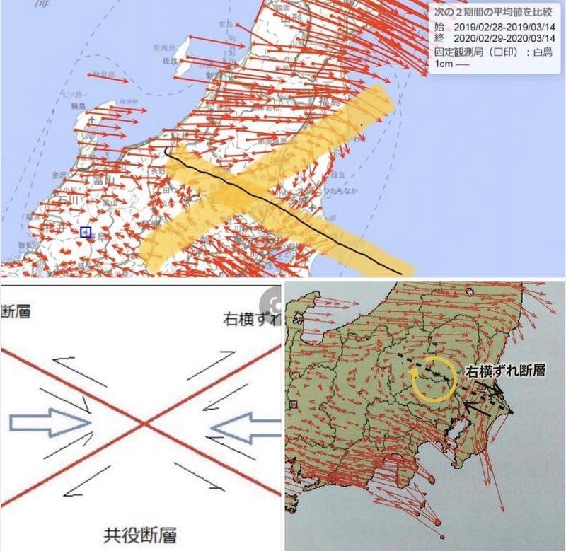 大地震 予言 2020