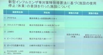 営業 中 パチンコ 神奈川 神奈川県のパチンコ・パチスロ店舗情報|P