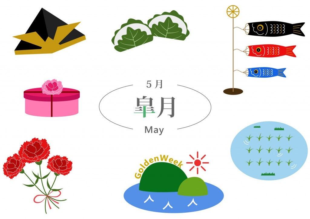 4月30日は『5月皐月・May』のあれこれ☝   ズッキーニの365日のあれこれ☝