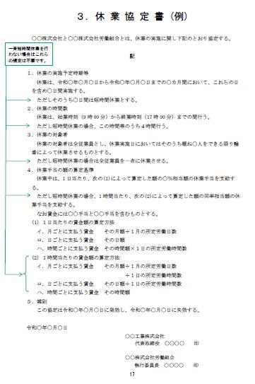 入門!雇用調整助成金 ~新型コロナウイルスに負けないために~(4)休業に関する労使協定