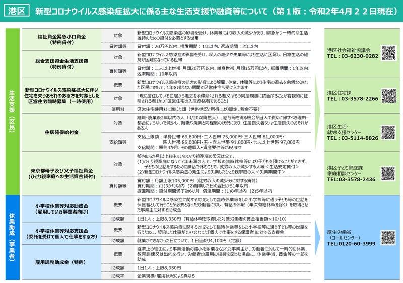 新型コロナ支援策の最新一覧を!港区版もあります。