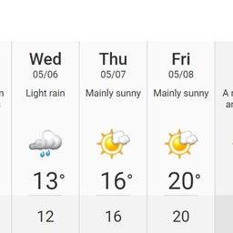画像 今週のバンクーバーの天気予報です。 の記事より