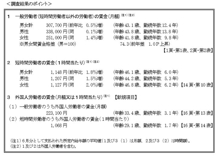 基本 調査 構造 賃金 統計