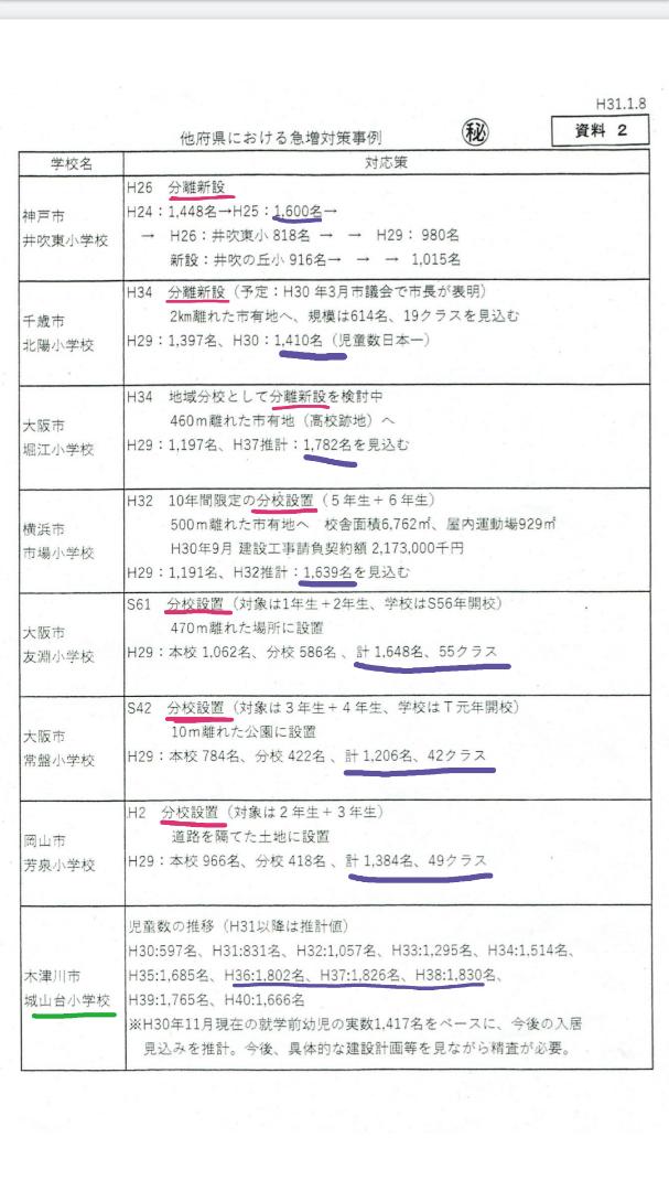 高校 日本 マンモス 校 一 の マンモス大学ランキング|日本一学生数が多い大学は?