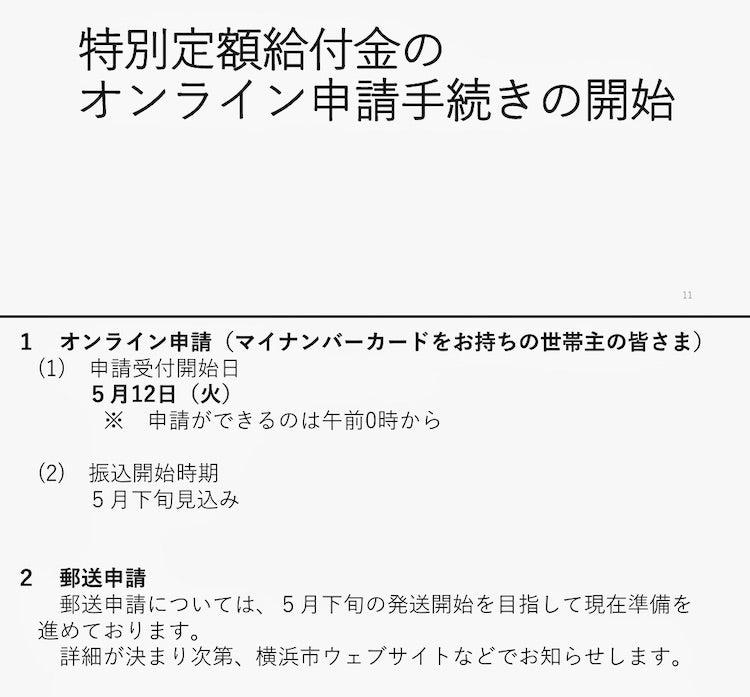 万 円 手続き 横浜 市 10 給付