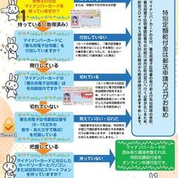 画像 横浜市の特別定額給付金 - オンライン申請はまもなく、5月12日(火)0時からスタート の記事より