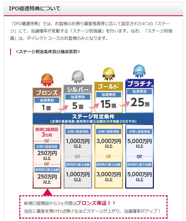 ログイン トレード 証券 日興 イージー
