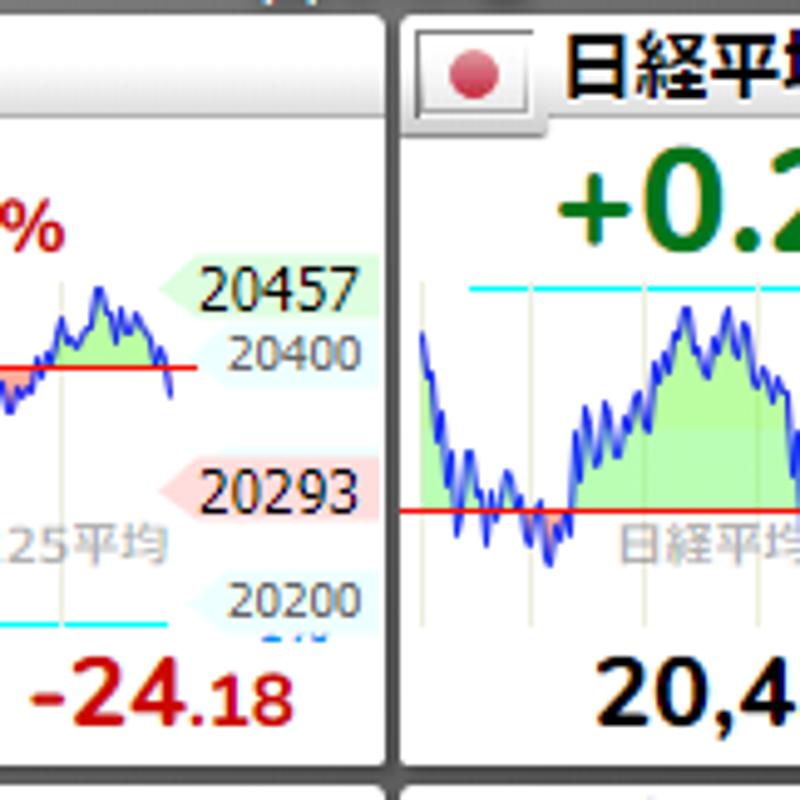 松屋 銀座 株価