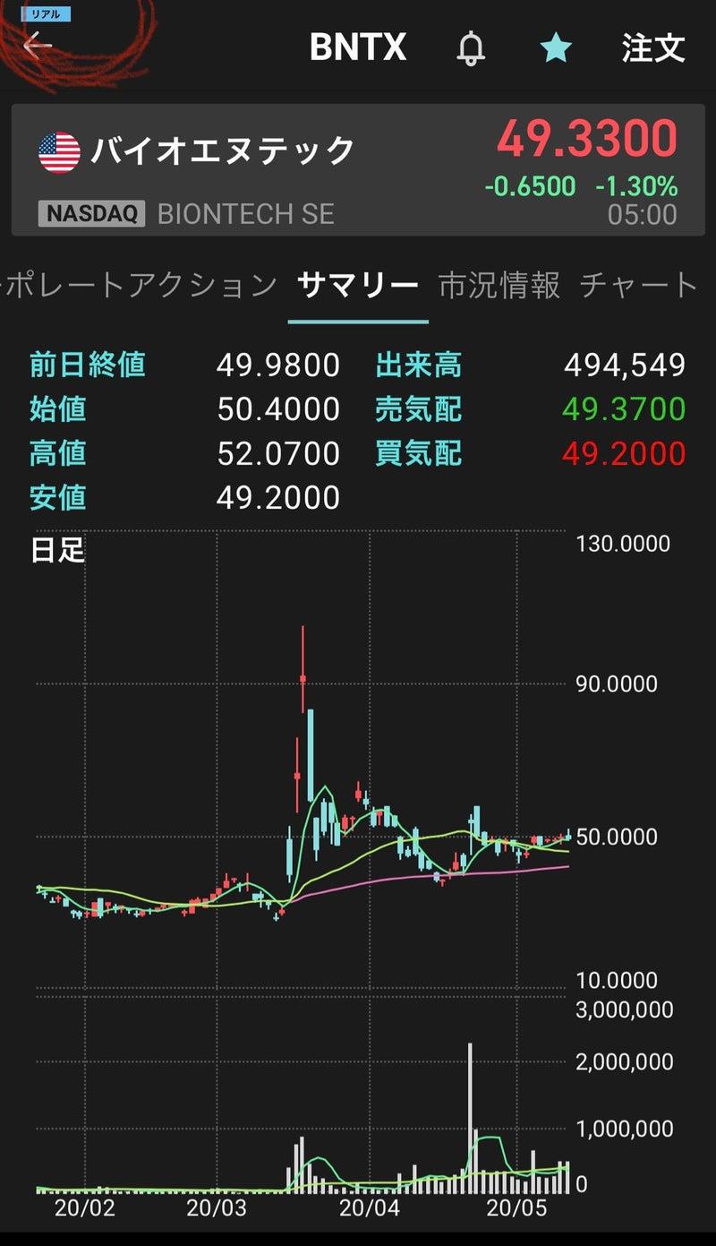 チャート 日経 リアル