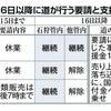 緊急事態宣言、将来の解除後の北海道はどうなる/そのあとの会社と個人の行動はの画像