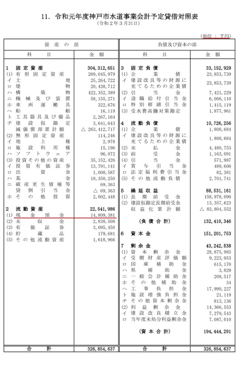 市 料金 明石 水道 神戸新聞NEXT|明石|下水道の料金免除を撤回 泉市長「長期化見据え再検討」
