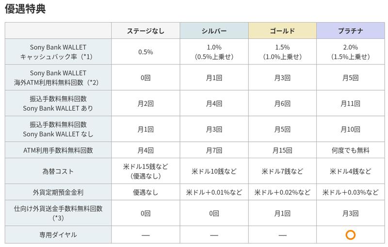 Atm ソニー 銀行