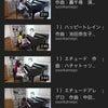 演奏動画をYouTubeで生徒限定公開の画像