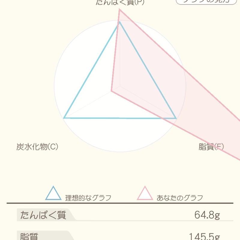 計算 pfc バランス
