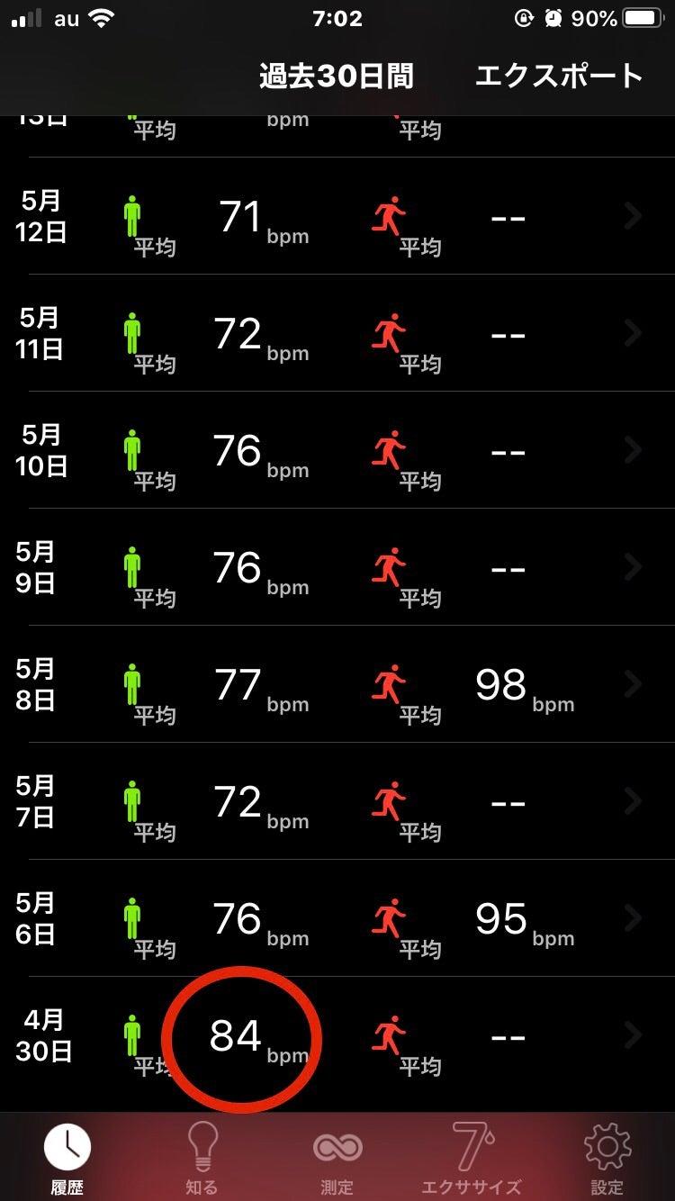 数 脈拍 数 と 心拍 血圧計で測定できる心拍数・脈拍と血圧の関係について