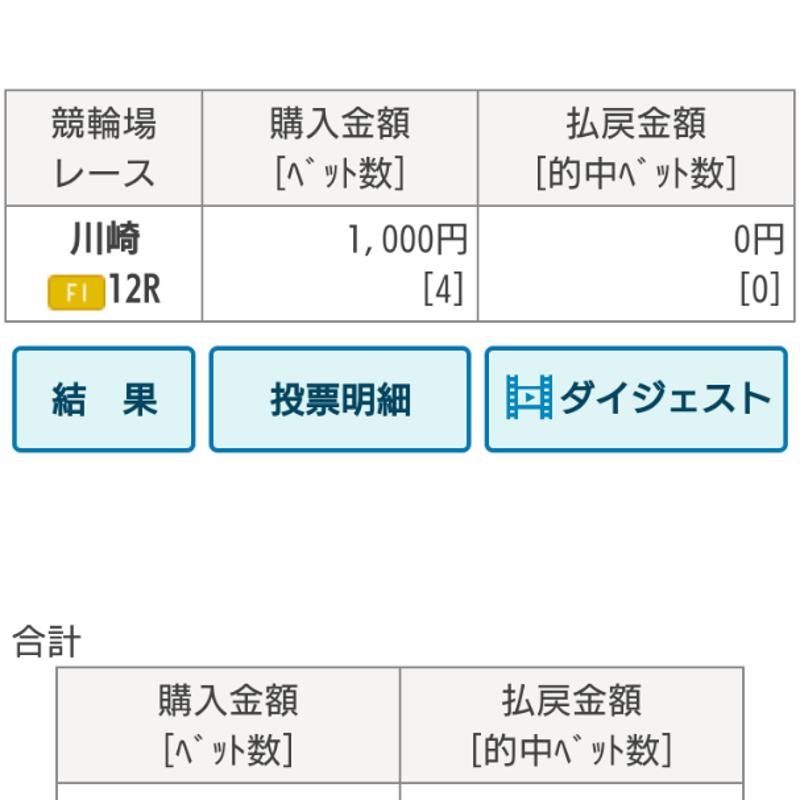 川崎 競輪 レース 結果