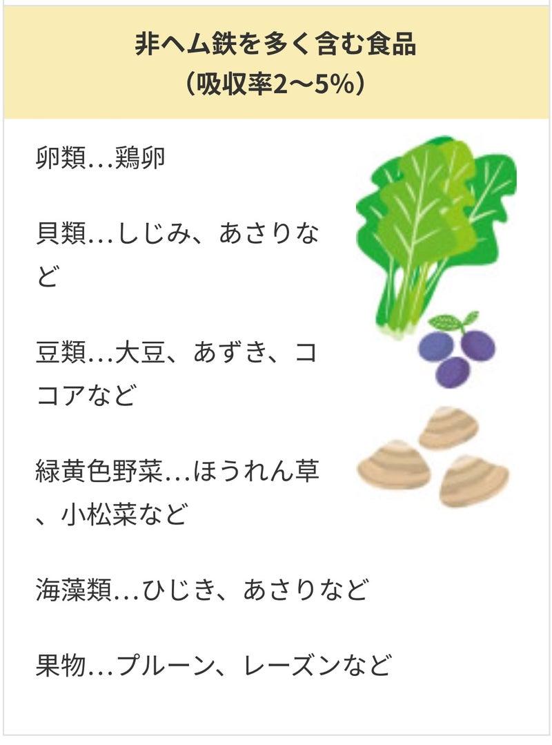 鉄分 を 多く 含む 食品