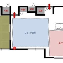 画像 斬新!?リビング空間とダイニング空間を入れ替える家具の配置術!こんな家具の配置はどうですか? の記事より 3つ目