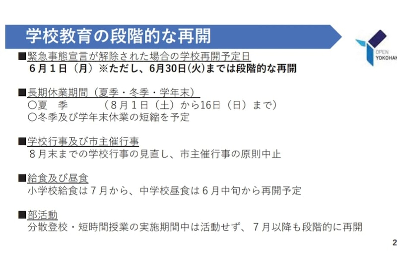 小学校 横浜 2020 市 夏休み