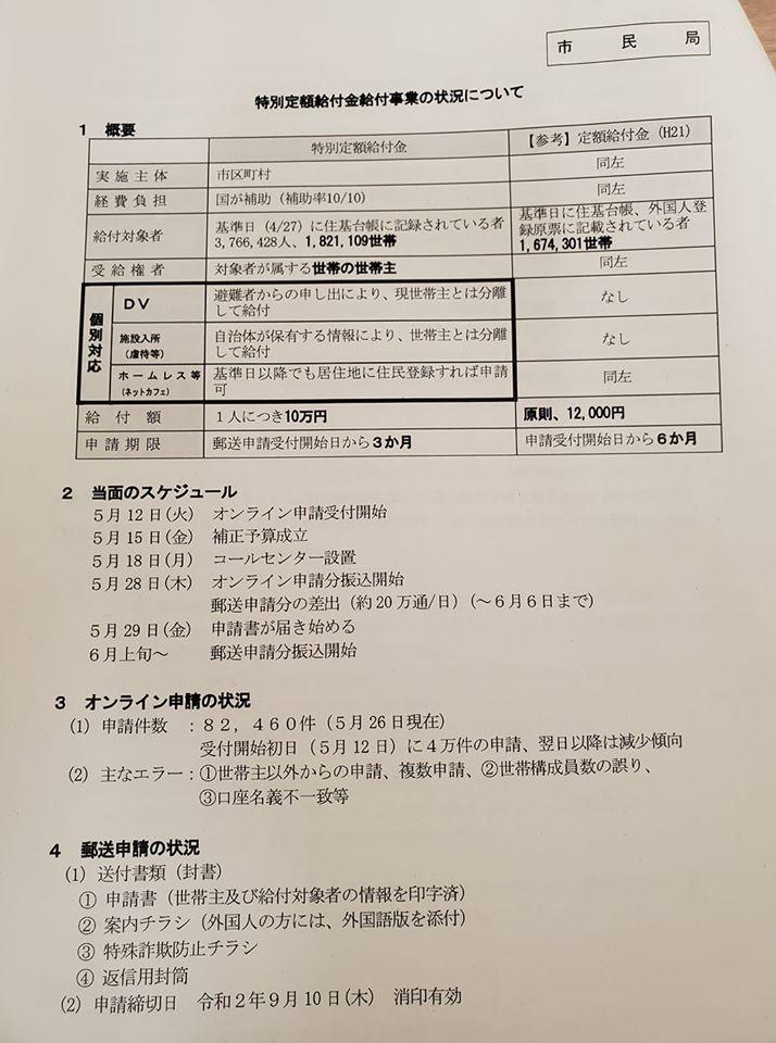 横浜市 特別定額給付金 申請状況