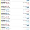 【FX自動売買】5月最終週と5月トータルの利益公開します。