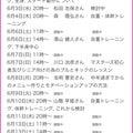 ☆超反応☆