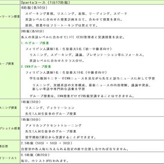 【語学留学】実際のカリキュラム