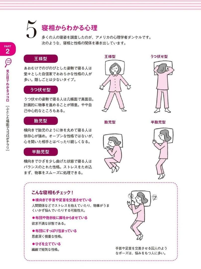 寝 うつ伏せ 妊娠 初期