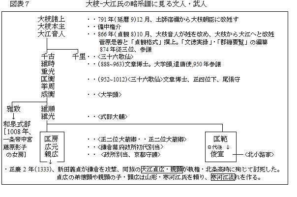 天津彦根命論4 土師氏小史4ー土師氏500年の回顧ー(続き)   女神物語 ...
