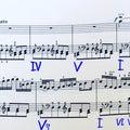 ピアノを楽しむ〜MIHO Cantabile〜